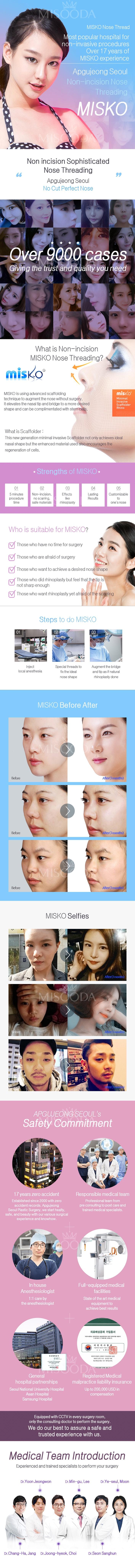 Non-incision Nose Threading MISKO