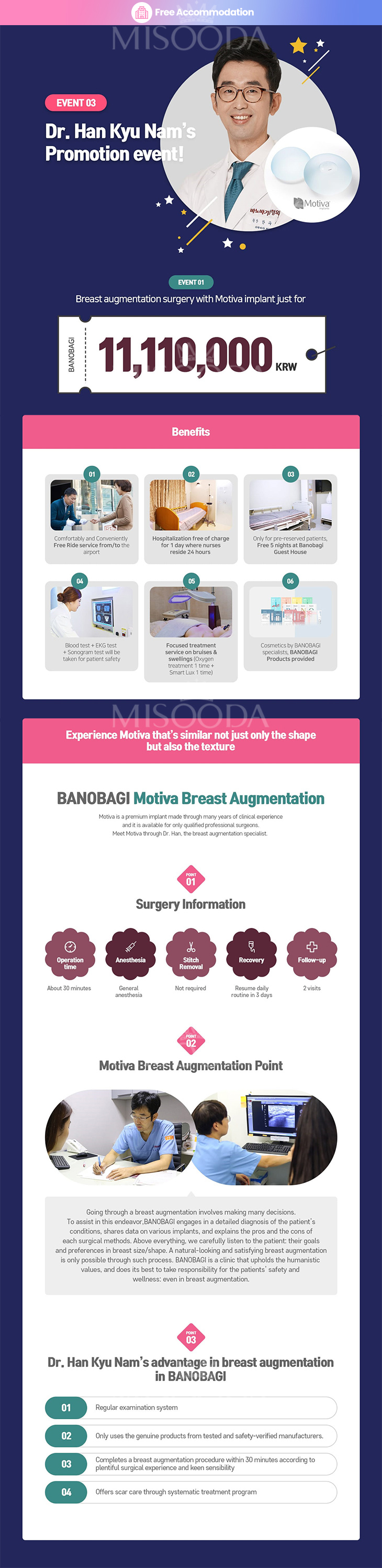 Breast Augmentation Surgery with Motiva Implant