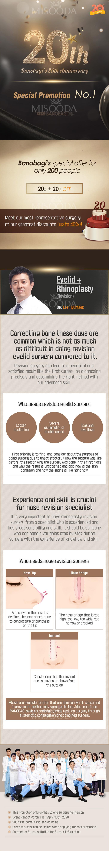 Eyelid + Rhinoplasty(Revision)